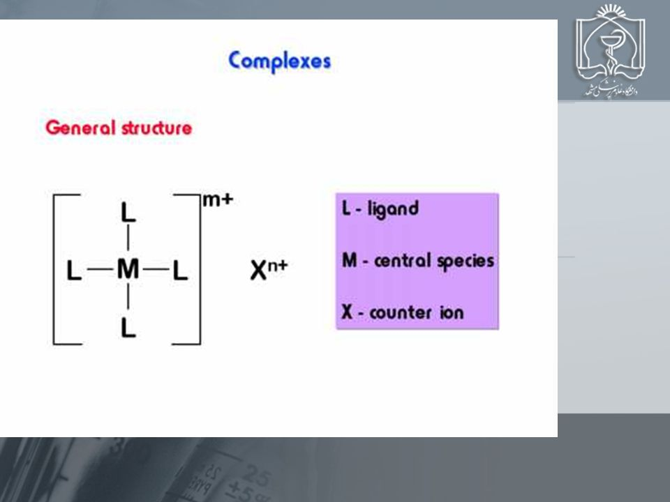[Y 4- ]=α 4 C T =(0.35)(0.02) = 7.0x10 -3 M