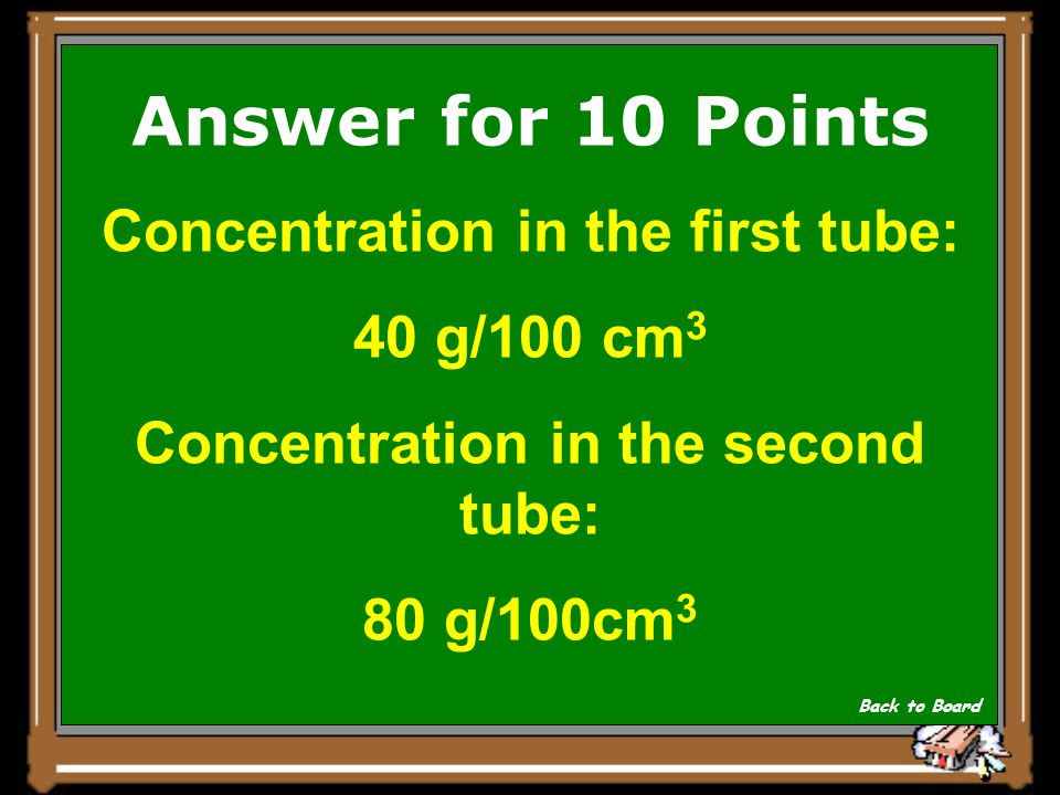 Each of four test tubes contains 10 cm 3 of water at 25 °C. The following masses of unknown solid are placed in the test tubes: 4 g in the first, 8 g
