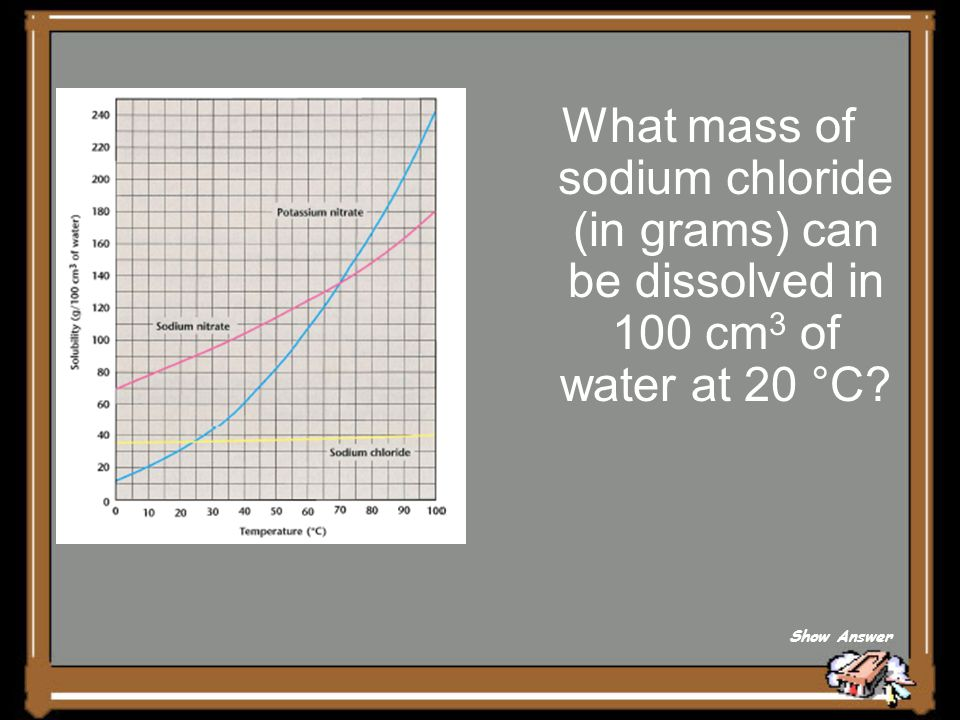 Answer for 20 Points The solubilities are equal at 24 C, the point where the graphs for the two substances cross.