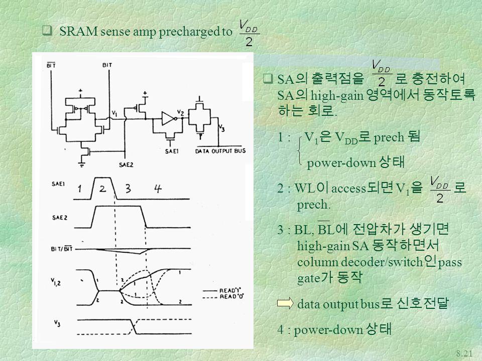 8.21 qSRAM sense amp precharged to qSA 의 출력점을 로 충전하여 SA 의 high-gain 영역에서 동작토록 하는 회로.