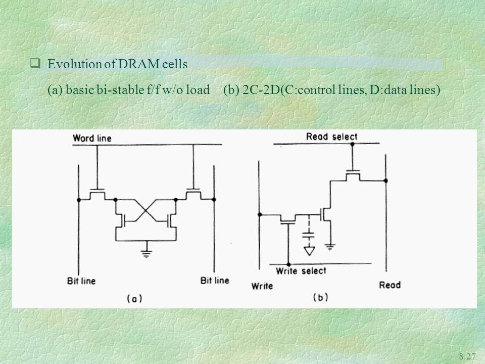 8.27 qEvolution of DRAM cells (a) basic bi-stable f/f w/o load(b) 2C-2D(C:control lines, D:data lines)