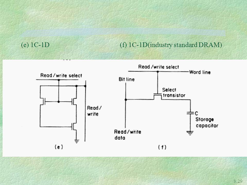 8.29 (e) 1C-1D(f) 1C-1D(industry standard DRAM)