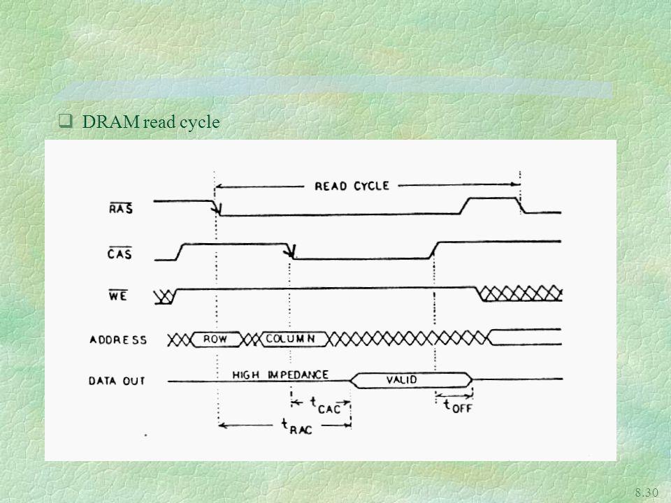 8.30 qDRAM read cycle