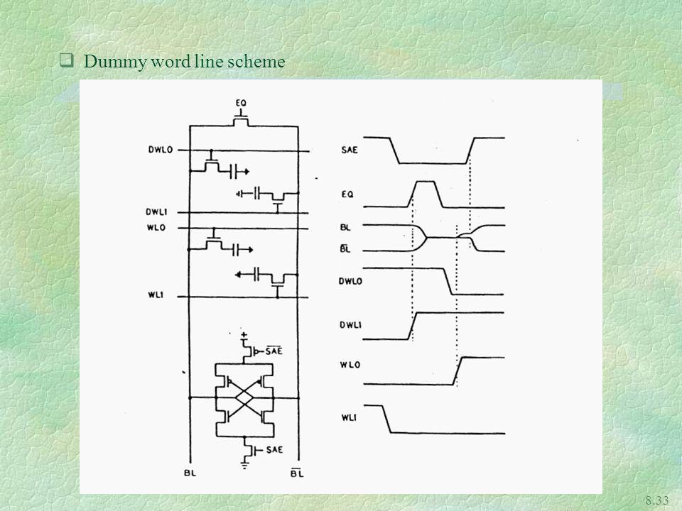 8.33 qDummy word line scheme