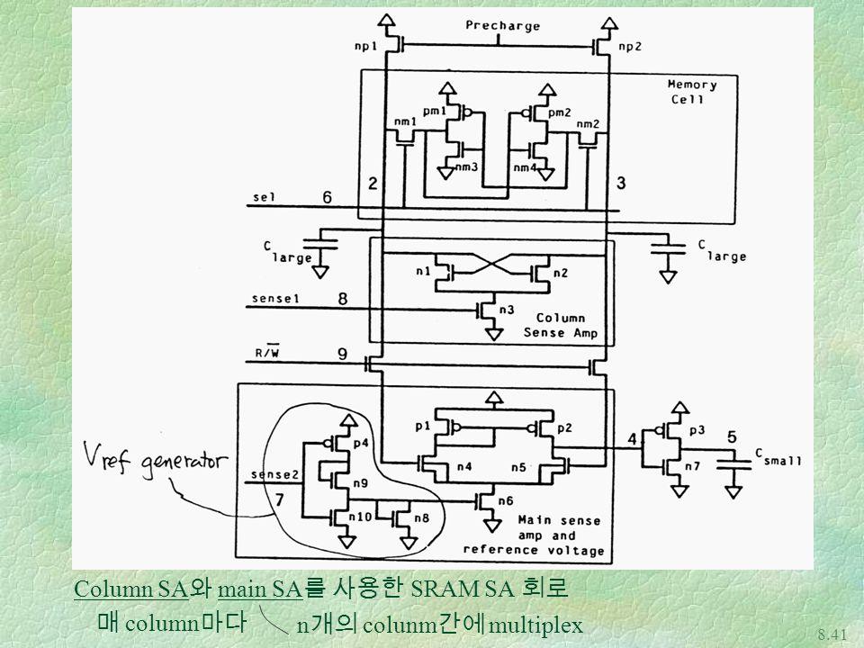 8.41 Column SA 와 main SA 를 사용한 SRAM SA 회로 매 column 마다 n 개의 colunm 간에 multiplex