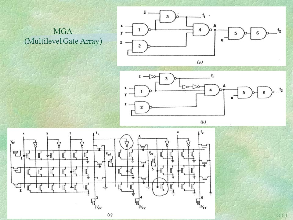 8.64 MGA (Multilevel Gate Array)