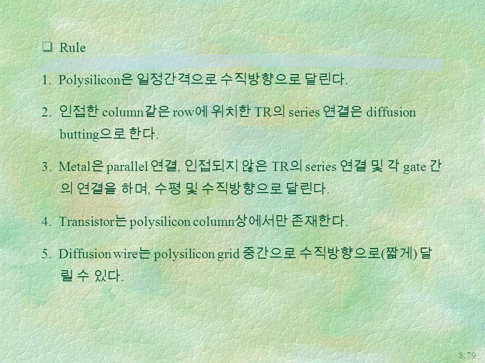 8.79 qRule 1.Polysilicon 은 일정간격으로 수직방향으로 달린다. 2.