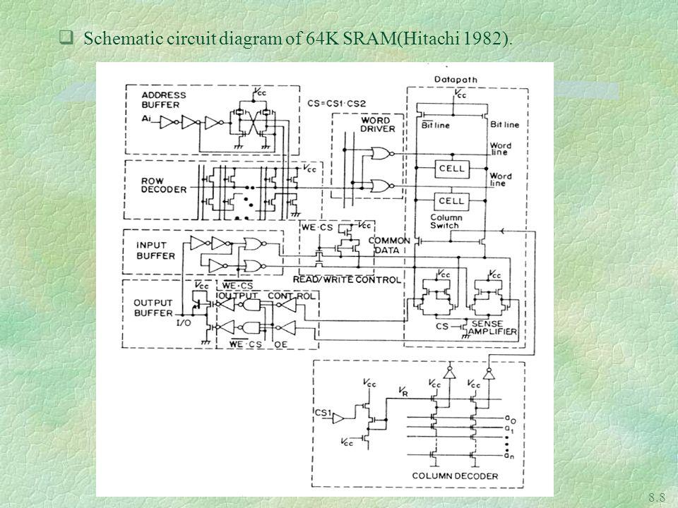 8.8 qSchematic circuit diagram of 64K SRAM(Hitachi 1982).