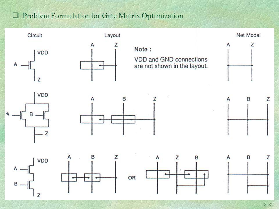 8.82 qProblem Formulation for Gate Matrix Optimization