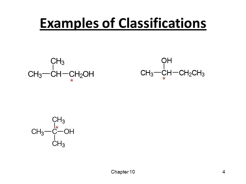Chapter 104 Examples of Classifications CH 3 C CH 3 CH 3 OH * CH 3 CH OH CH 2 CH 3 * CH 3 CH CH 3 CH 2 OH *