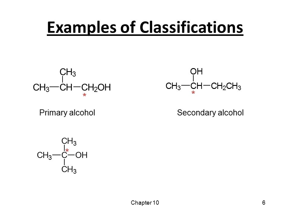 Chapter 106 Examples of Classifications CH 3 C CH 3 CH 3 OH * CH 3 CH OH CH 2 CH 3 * CH 3 CH CH 3 CH 2 OH * Primary alcoholSecondary alcohol