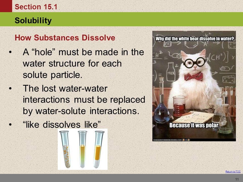 Section 15.1 Solubility Return to TOC 11 A hole must be made in the water structure for each solute particle.