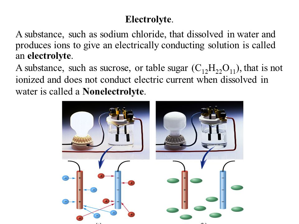 Electrolyte. A substance, such as sodium chloride, that dissolved in water and produces ions to give an electrically conducting solution is called an