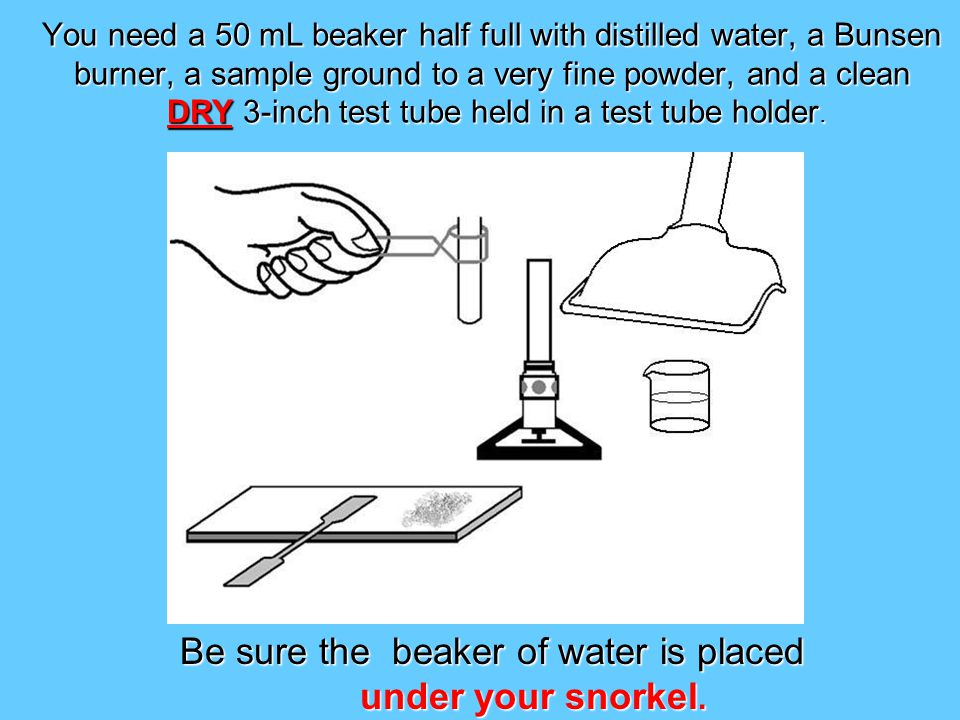 You need a 50 mL beaker half full with distilled water, a Bunsen burner, a sample ground to a very fine powder, and a clean DRY 3-inch test tube held in a test tube holder.