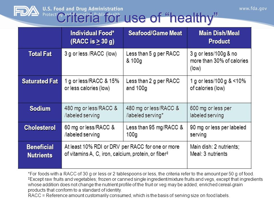 Criteria for use of healthy Individual Food* (RACC is > 30 g) Seafood/Game Meat Main Dish/Meal Product Total Fat 3 g or less /RACC (low) Less than 5 g per RACC & 100g 3 g or less/100g & no more than 30% of calories (low) Saturated Fat 1 g or less/RACC & 15% or less calories (low) Less than 2 g per RACC and 100g 1 g or less/100 g & <10% of calories (low) Sodium 480 mg or less/RACC & /labeled serving 480 mg or less/RACC & /labeled serving* 600 mg or less per labeled serving Cholesterol 60 mg or less/RACC & /labeled serving Less than 95 mg/RACC & 100g 90 mg or less per labeled serving Beneficial Nutrients At least 10% RDI or DRV per RACC for one or more of vitamins A, C, iron, calcium, protein, or fiber ‡ Main dish: 2 nutrients; Meal: 3 nutrients *For foods with a RACC of 30 g or less or 2 tablespoons or less, the criteria refer to the amount per 50 g of food.