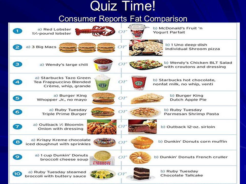 Quiz Time! Consumer Reports Fat Comparison