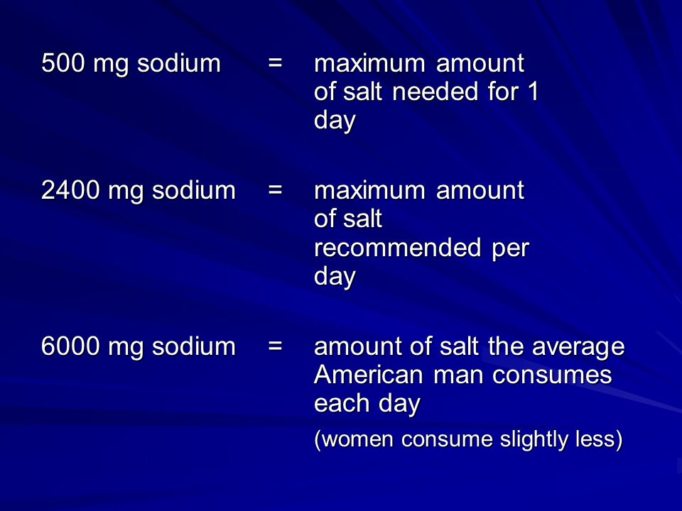500 mg sodium =maximum amount of salt needed for 1 day 2400 mg sodium =maximum amount of salt recommended per day 6000 mg sodium =amount of salt the average American man consumes each day (women consume slightly less)