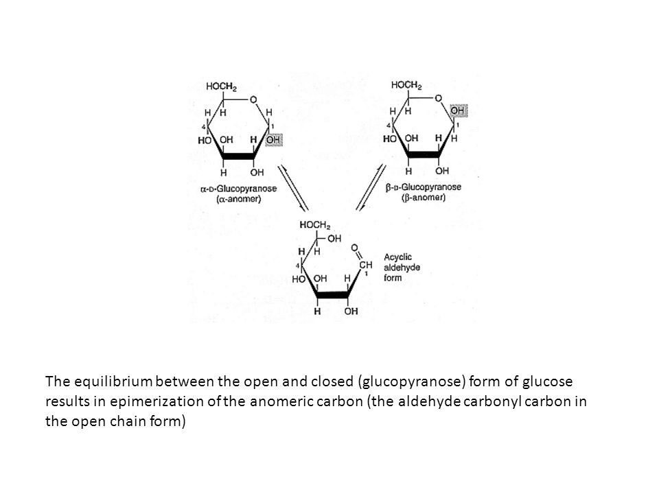 The equilibrium between the open and closed (glucopyranose) form of glucose results in epimerization of the anomeric carbon (the aldehyde carbonyl carbon in the open chain form)