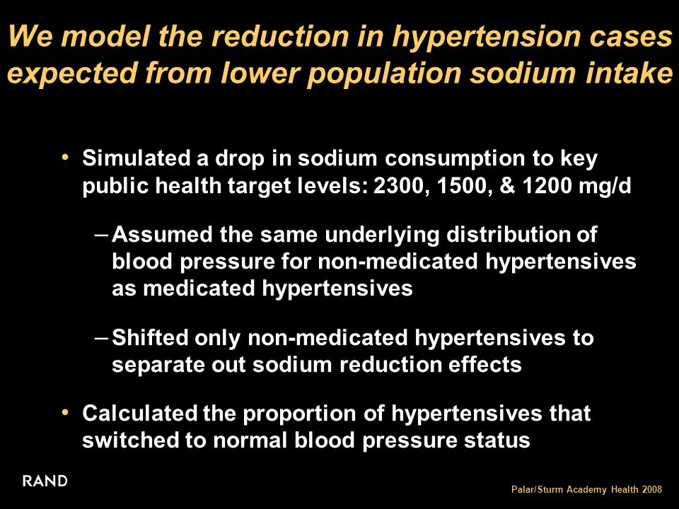 Palar/Sturm Academy Health 2008 Lowering population sodium intake to 2300 mg/d could reduce hypertension by 11 million cases Cases of hypertension (millions) Baseline 74.6 63.4 59.9 56.9 Dietary Guidelines & IOM Upper Limit IOM Upper Limit for Middle Aged +, Hypertensives, Blacks IOM Adequate Intake for Middle Aged + 0% 20% 10% 30% 40% 1,200 1,500 2,300 3,400 Sodium intake (mg/day) Prevalence of adult hypertension