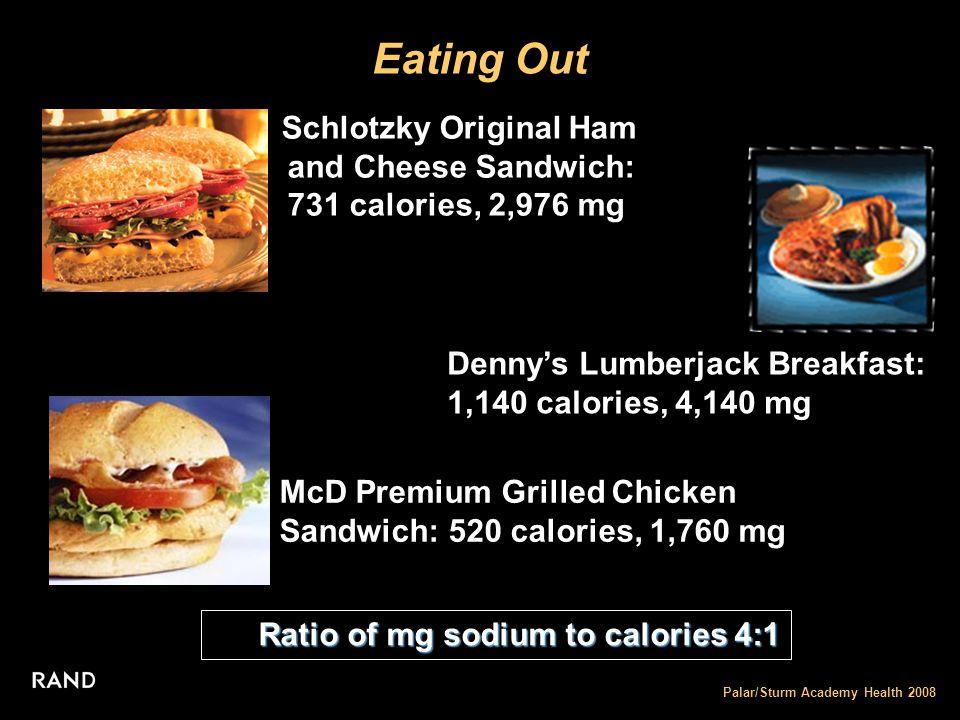 Palar/Sturm Academy Health 2008 Eating Out Schlotzky Original Ham and Cheese Sandwich: 731 calories, 2,976 mg Denny's Lumberjack Breakfast: 1,140 calories, 4,140 mg McD Premium Grilled Chicken Sandwich: 520 calories, 1,760 mg Ratio of mg sodium to calories 4:1