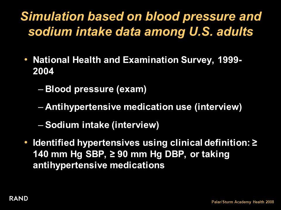 Palar/Sturm Academy Health 2008 Simulation based on blood pressure and sodium intake data among U.S.