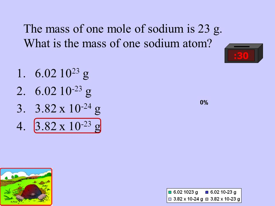 The mass of one mole of sodium is 23 g. What is the mass of one sodium atom.