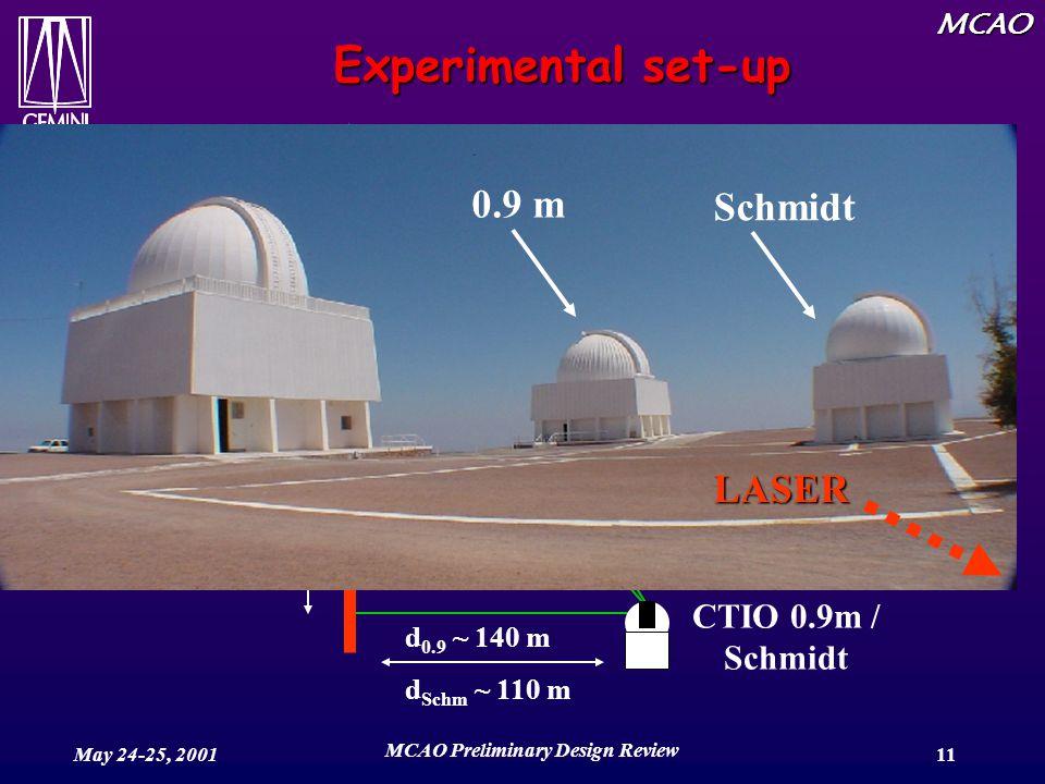 MCAO May 24-25, 2001 MCAO Preliminary Design Review 11 Experimental set-up e ~ 10 km h ~ 90 km d 0.9 ~ 140 m d Schm ~ 110 m  ~  d e / h 2 ~ 35 arcsec CTIO 0.9m / Schmidt 0.9 m Schmidt LASER