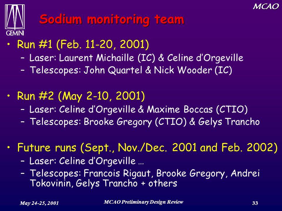 MCAO May 24-25, 2001 MCAO Preliminary Design Review 33 Sodium monitoring team Run #1 (Feb.