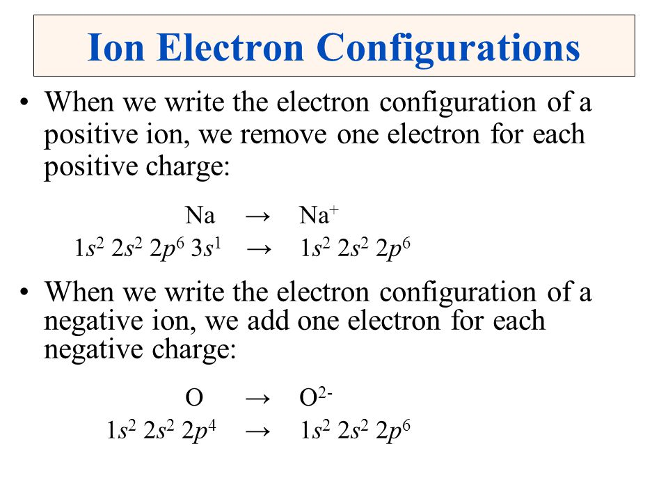 Ion Electron Configurations When we write the electron configuration of a positive ion, we remove one electron for each positive charge: Na → Na + 1s 2 2s 2 2p 6 3s 1 → 1s 2 2s 2 2p 6 When we write the electron configuration of a negative ion, we add one electron for each negative charge: O → O 2- 1s 2 2s 2 2p 4 → 1s 2 2s 2 2p 6