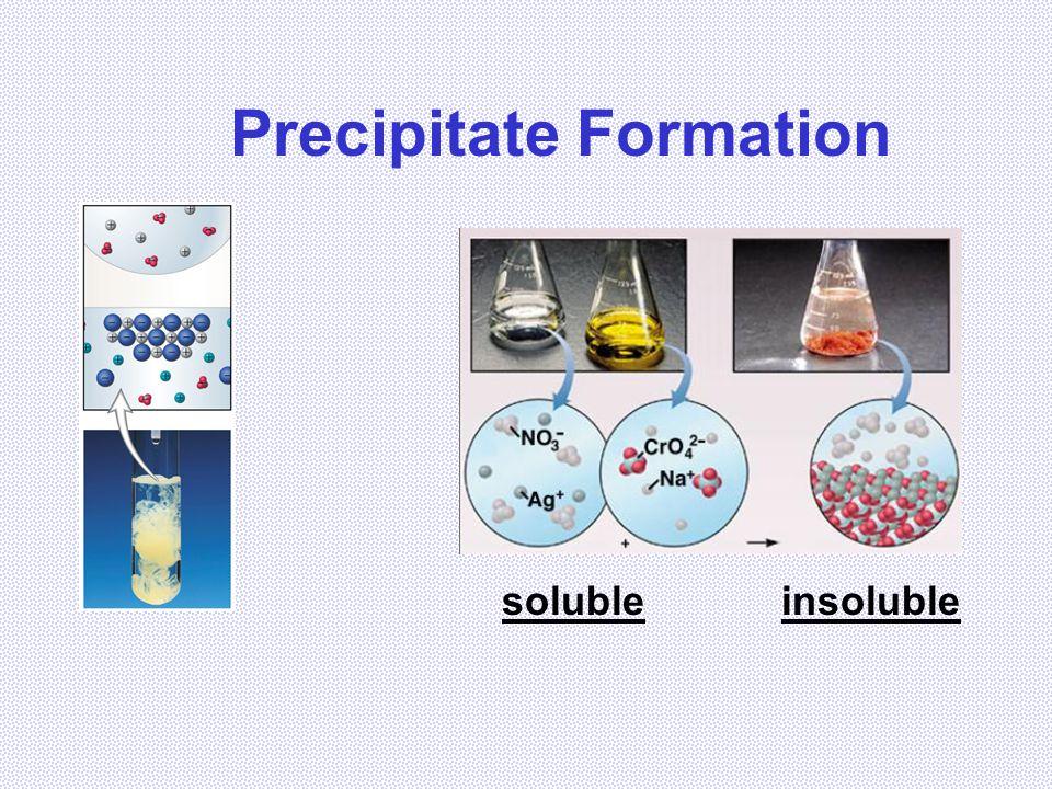 Ni(NO 3 ) 2 (aq) + Na 2 S(aq) --> NiS(s) + 2 NaNO 3 (aq) CdCl 2 (aq) + Na 2 S(aq) --> CdS(s) + 2 NaCl(aq) Cu(NO3) 2 (aq) + Na 2 S(aq) --> CuS(s) + 2 NaNO 3 (aq) Sulfide Precipitation of Soluble Metals