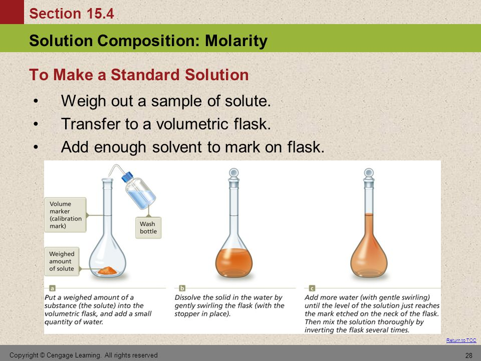 Section 15.4 Solution Composition: Molarity Return to TOC Copyright © Cengage Learning. All rights reserved 28 Weigh out a sample of solute. Transfer