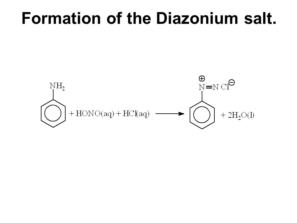 Formation of the Diazonium salt.