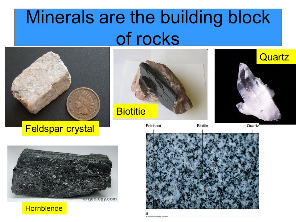Minerals are the building block of rocks Feldspar crystal Biotitie Quartz Hornblende