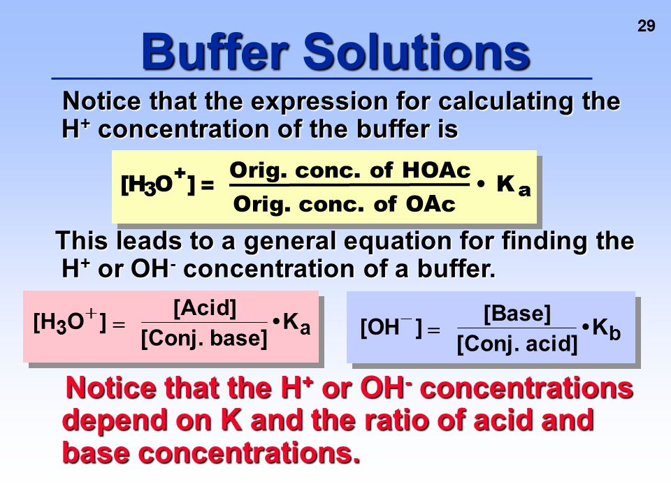 29 Notice that the expression for calculating the H + concentration of the buffer is Notice that the expression for calculating the H + concentration