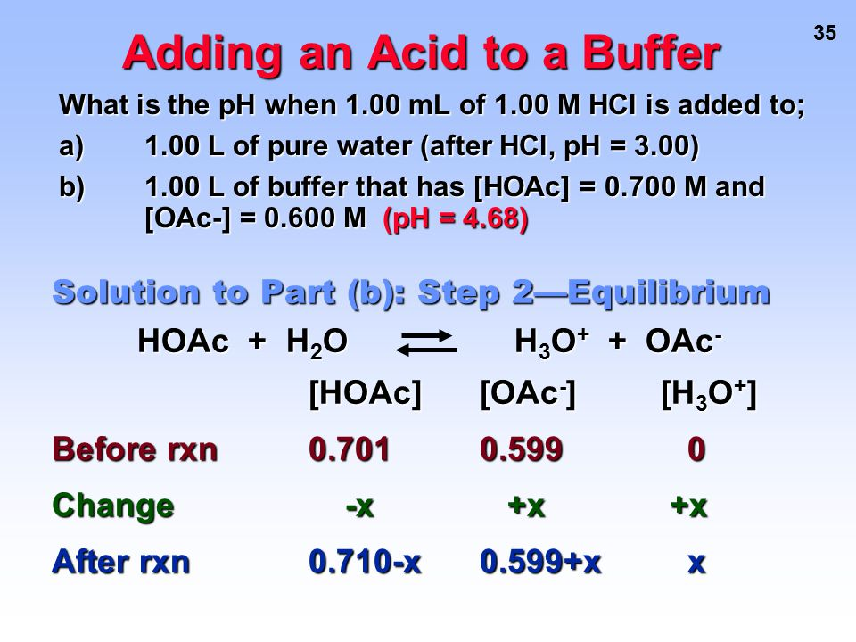 35 Adding an Acid to a Buffer Solution to Part (b): Step 2—Equilibrium HOAc + H 2 O H 3 O + + OAc - HOAc + H 2 O H 3 O + + OAc - [HOAc] [OAc - ] [H 3