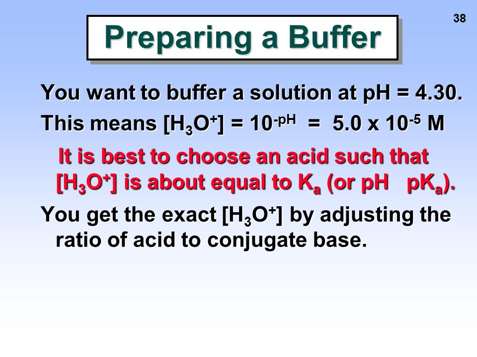 38 Preparing a Buffer You want to buffer a solution at pH = 4.30. This means [H 3 O + ] = 10 -pH = 5.0 x 10 -5 M It is best to choose an acid such tha