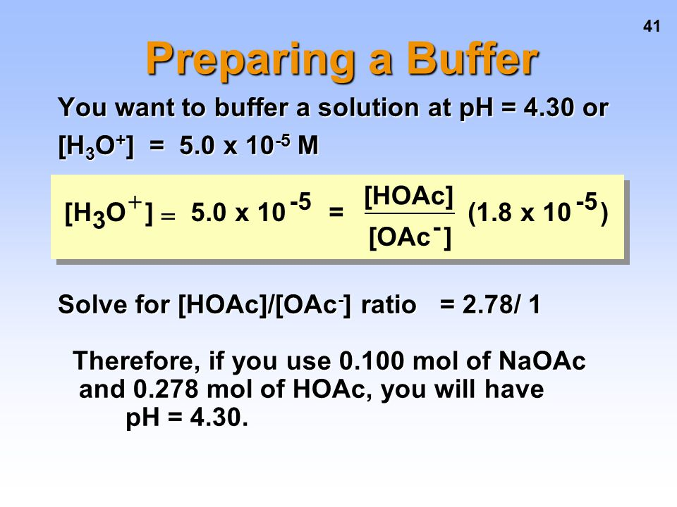 41 You want to buffer a solution at pH = 4.30 or [H 3 O + ] = 5.0 x 10 -5 M Preparing a Buffer [H 3 O  ]  5.0 x 10 -5 = [HOAc] [OAc - ] (1.8 x 10 -5