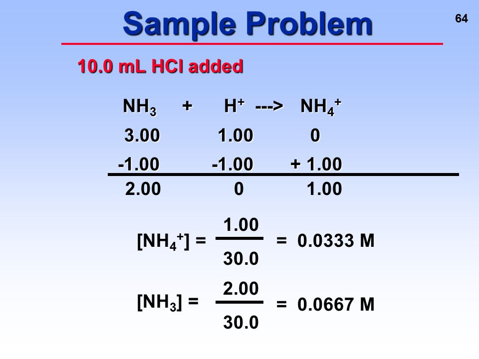 64 Sample Problem NH 3 + H + ---> NH 4 + NH 3 + H + ---> NH 4 + 3.00 1.00 0 3.00 1.00 0 -1.00 -1.00 + 1.00 -1.00 -1.00 + 1.00 2.00 0 1.00 [NH 4 + ] ==