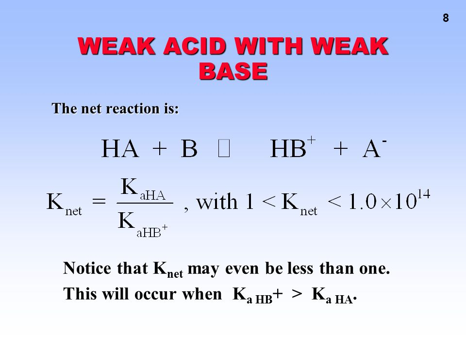 9 Acid-Base Reactions QUESTION: You titrate 100.