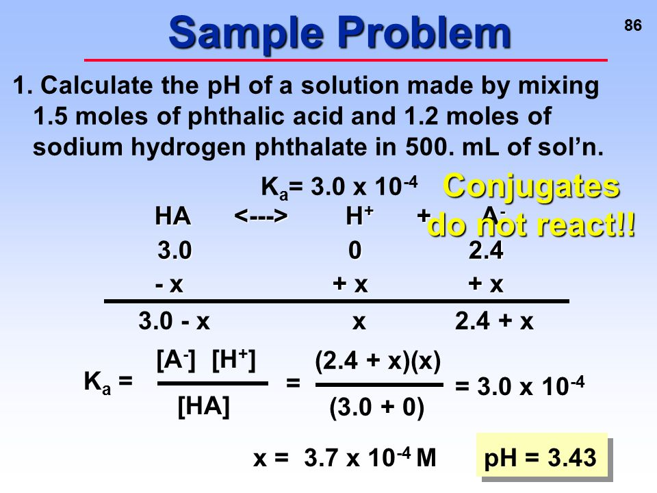 86 Sample Problem 1. Calculate the pH of a solution made by mixing 1.5 moles of phthalic acid and 1.2 moles of sodium hydrogen phthalate in 500. mL of