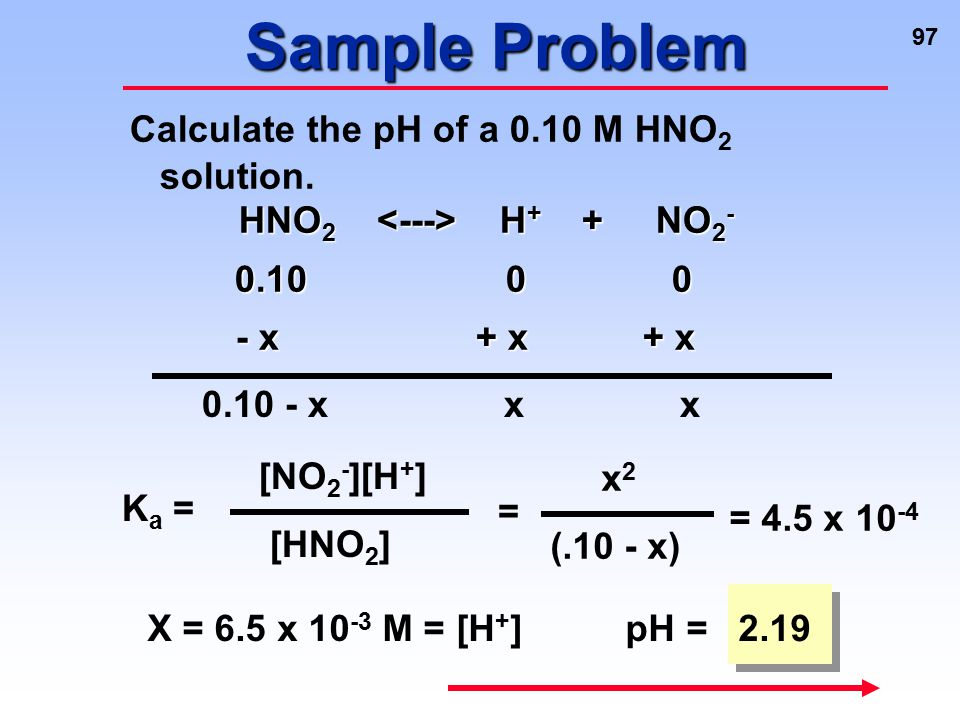 97 HNO 2 H + + NO 2 - HNO 2 H + + NO 2 - 0.10 0 0 0.10 0 0 - x + x + x - x + x + x Sample Problem Calculate the pH of a 0.10 M HNO 2 solution. 0.10 -