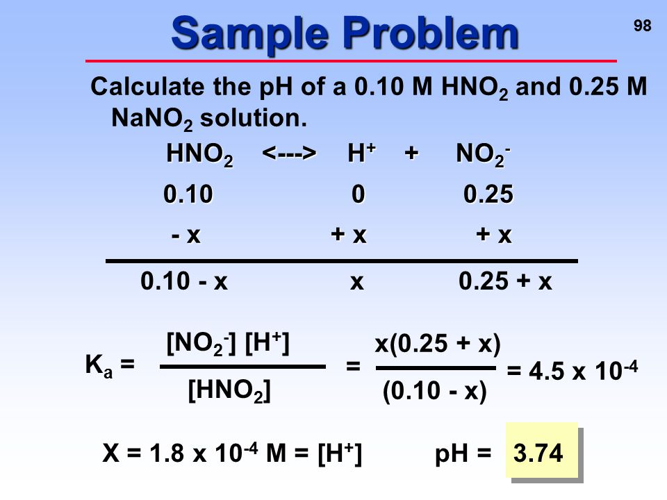 98 HNO 2 H + + NO 2 - HNO 2 H + + NO 2 - 0.10 0 0.25 0.10 0 0.25 - x + x + x - x + x + x Sample Problem Calculate the pH of a 0.10 M HNO 2 and 0.25 M