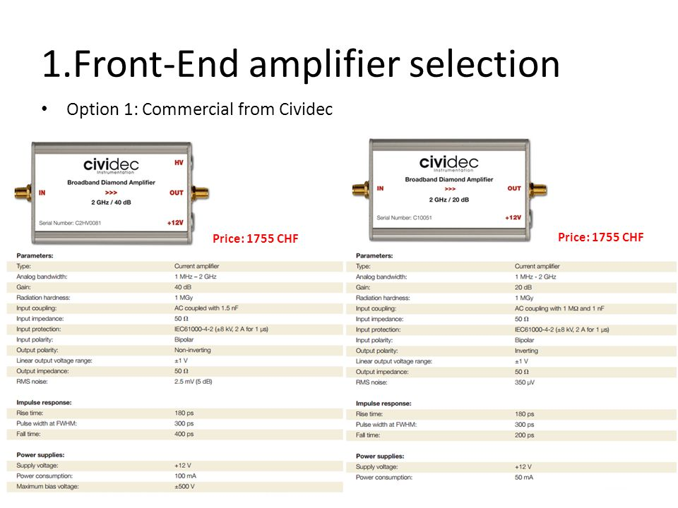 1.Front-End amplifier selection Option 1: Commercial from Cividec Price: 1755 CHF