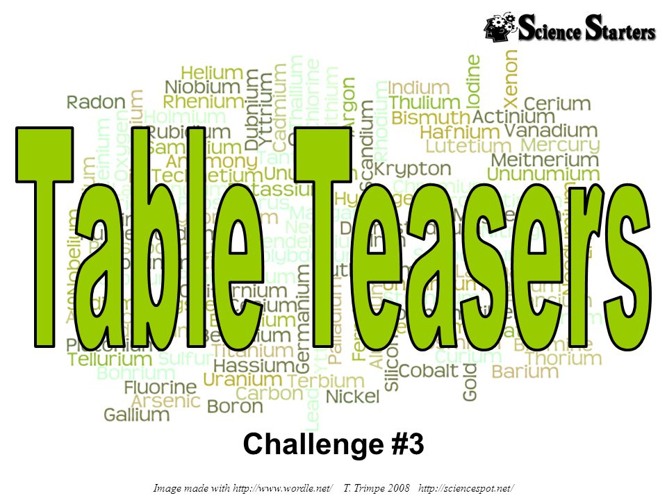 Challenge #3 Image made with http://www.wordle.net/ T. Trimpe 2008 http://sciencespot.net/