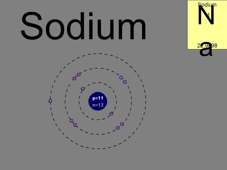 Sodium NaNa 11 22.9898
