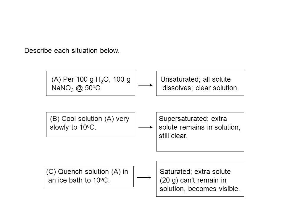 (A) Per 100 g H 2 O, 100 g Unsaturated; all solute NaNO 3 @ 50 o C.