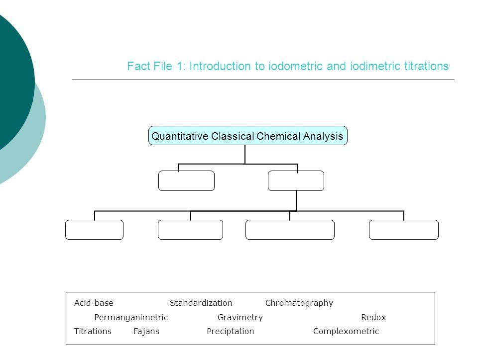 Fact File 1: Introduction to iodometric and iodimetric titrations Acid-baseStandardizationChromatography PermanganimetricGravimetryRedox Titrations Fa