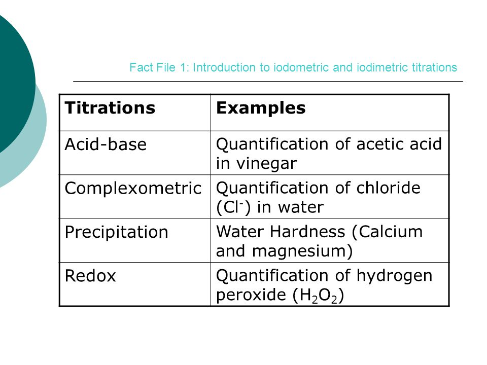 Fact File 1: Introduction to iodometric and iodimetric titrations TitrationsExamples Acid-base Quantification of acetic acid in vinegar Complexometric