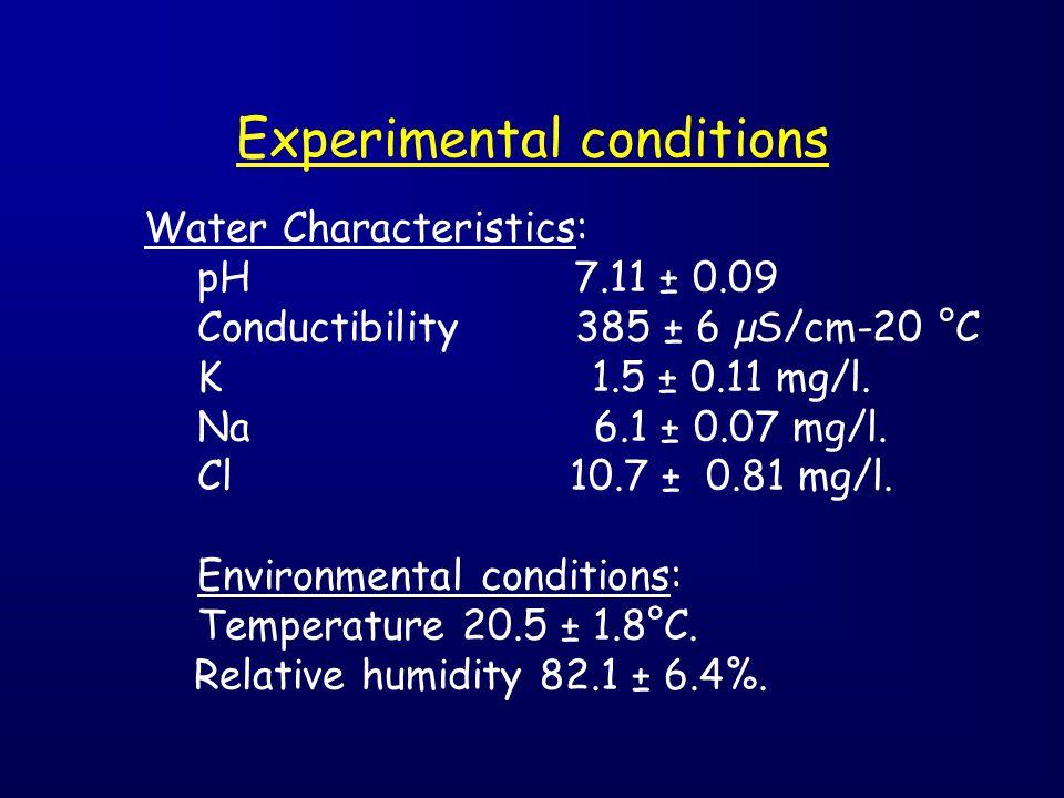 Experimental conditions Water Characteristics: pH 7.11 ± 0.09 Conductibility 385 ± 6 µS/cm-20 °C K 1.5 ± 0.11 mg/l. Na 6.1 ± 0.07 mg/l. Cl10.7 ± 0.81