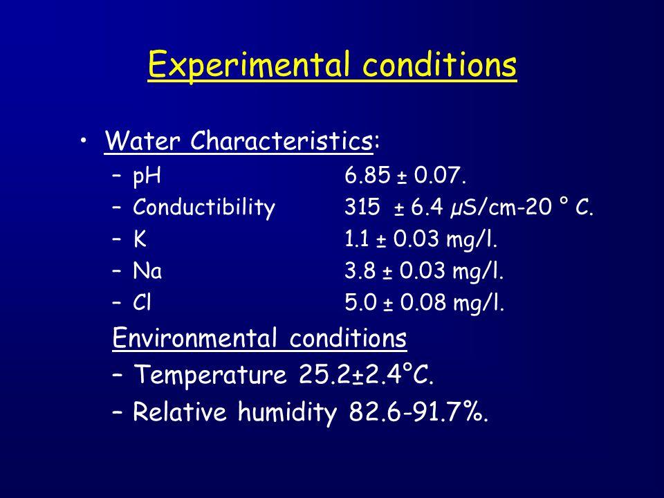 Experimental conditions Water Characteristics: –pH 6.85 ± 0.07. –Conductibility 315 ± 6.4 µS/cm-20 ° C. –K 1.1 ± 0.03 mg/l. –Na 3.8 ± 0.03 mg/l. –Cl5.